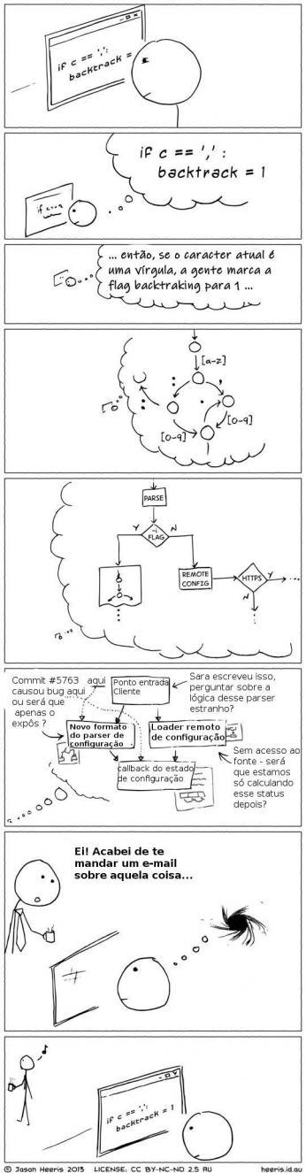 Porque não interromper um desenvolvedor.jpg